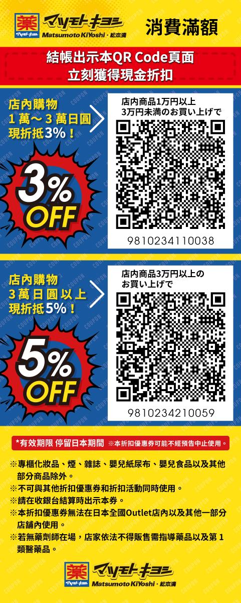 《《松本清》消費滿額最高現折5%!》